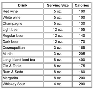 how to calculate grams of alcohol in a drink